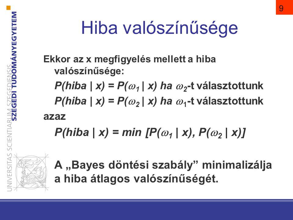 Hiba valószínűsége P(hiba | x) = min [P(1 | x), P(2 | x)]